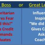 Attitude Reflects Leadership; Lessons from Leaders Good and Bad
