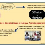 The First 4 Essential Steps to Achieve Team Engagement